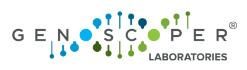 Genoscoper diversity analysis